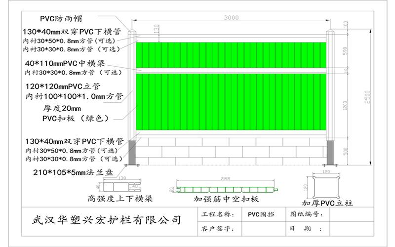 1.8米pvc塑钢围挡每平米价格
